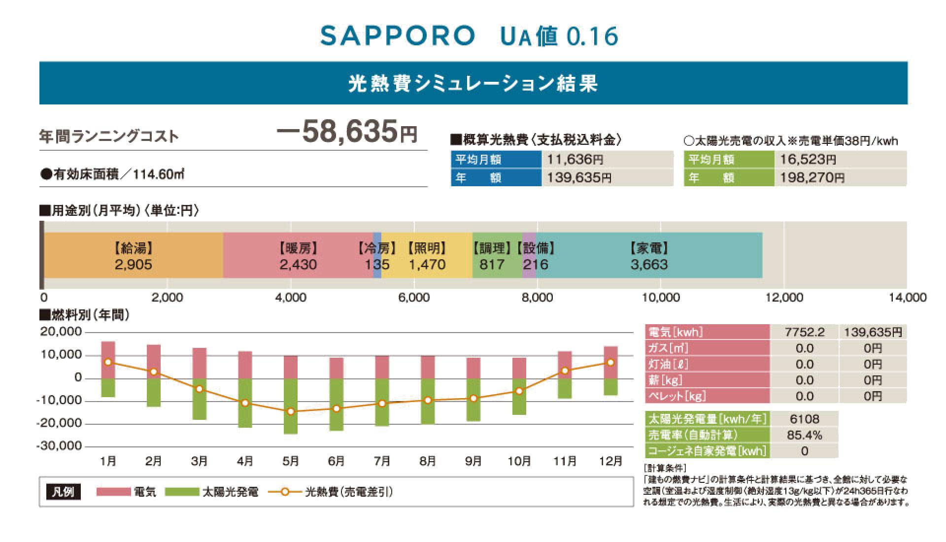 SAPPORO UA値 0.16