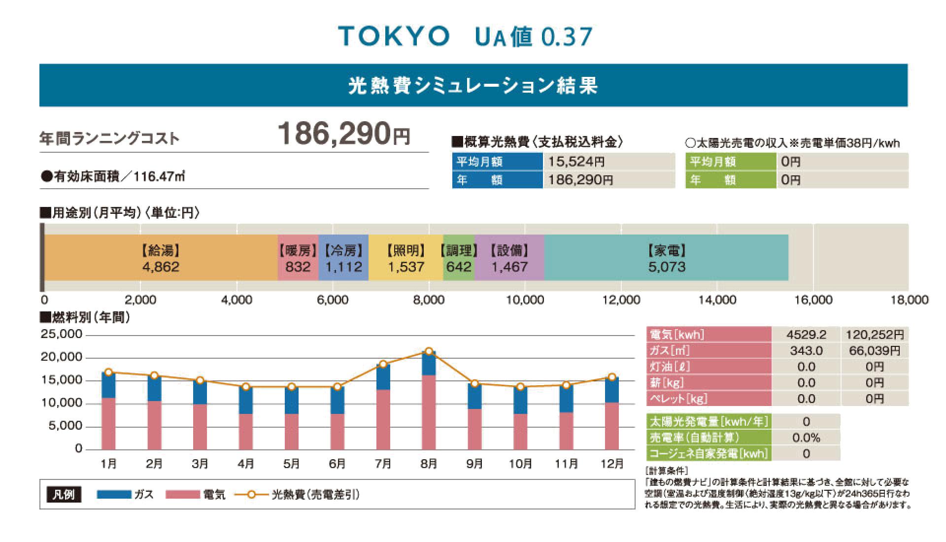 TOKYO UA値 0.37