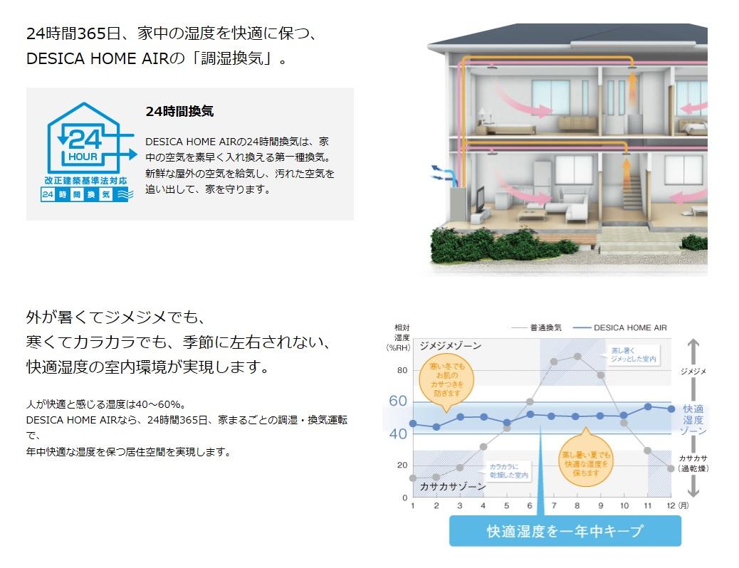 全館調湿換気システム採用住宅完成見学会開催のお知らせ